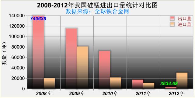 内蒙古人口统计_中国对人口的统计